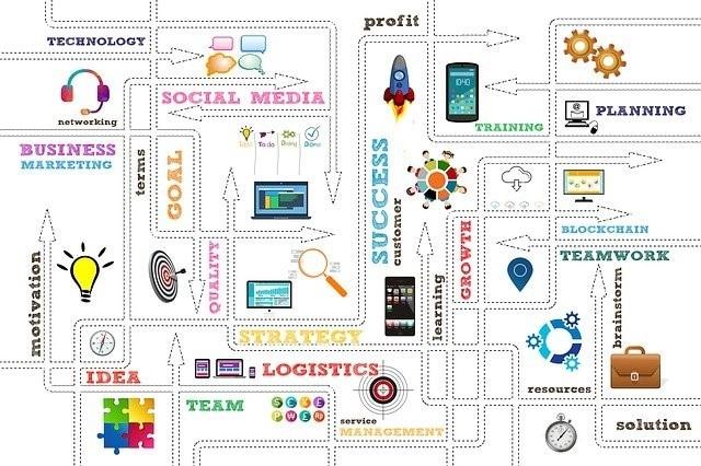 best web app ideas