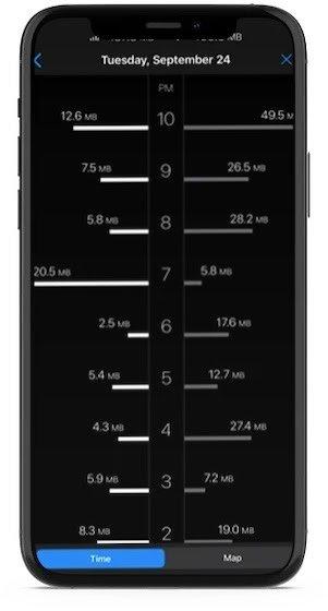 cool iphone widgets