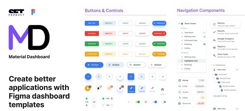 figma design system template