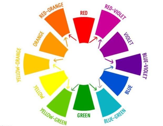 best color palettes