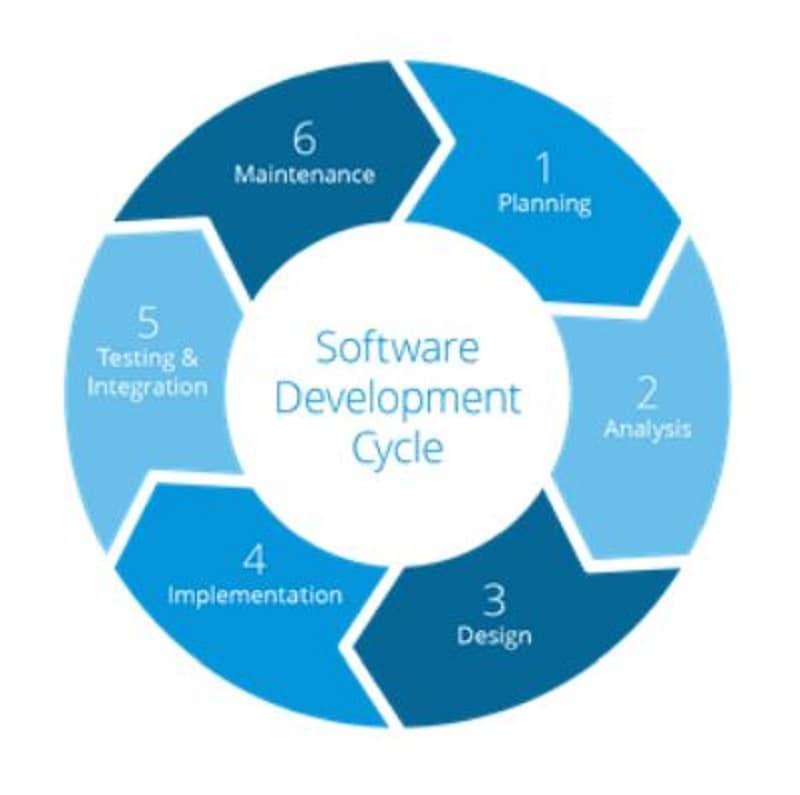 freelance software developer