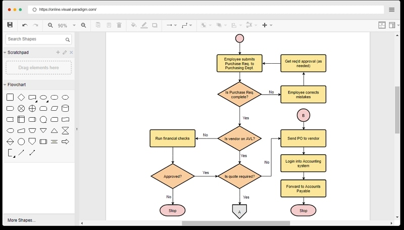 best program for flowcharts
