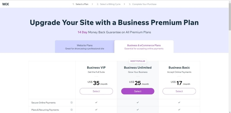 wix ecommerce pricing