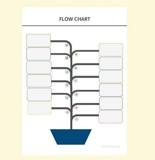 free blank flow chart template for word
