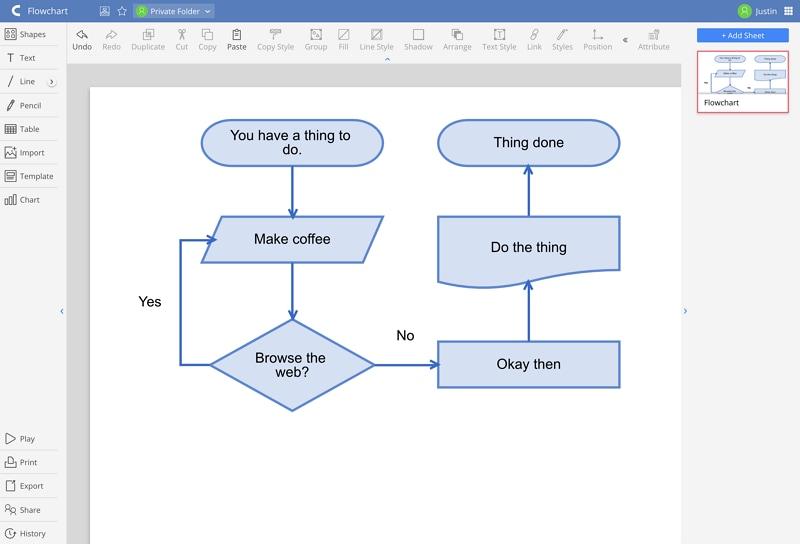 software engineering flowchart