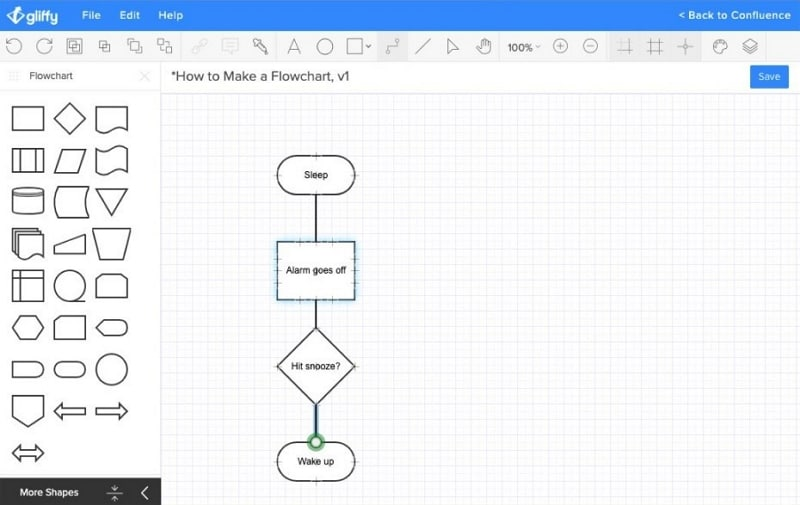 project flow chart example
