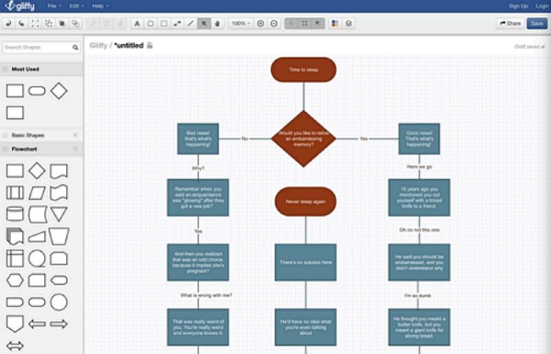 flowchart making software