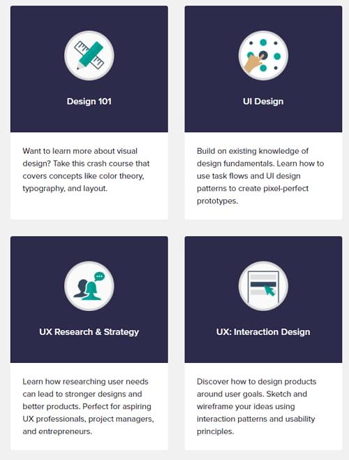 designlab ux