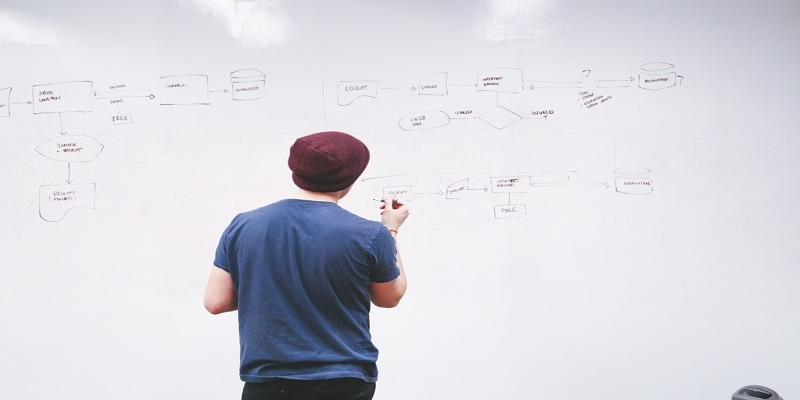 growth hacking digital marketin