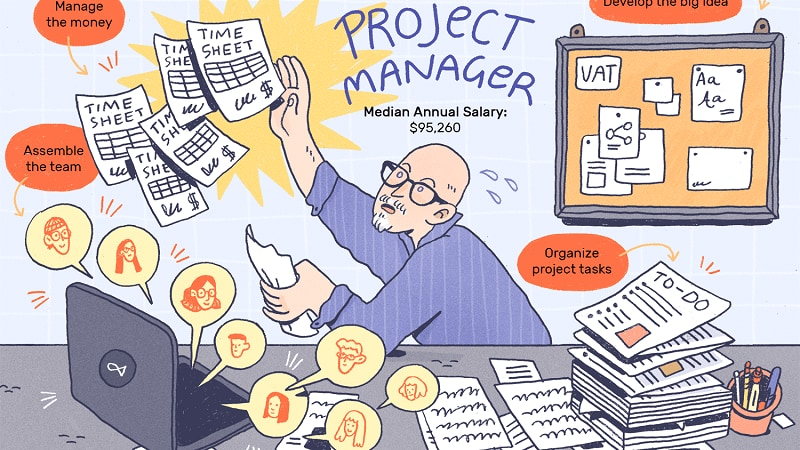 product vs project manager