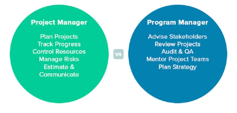 program manager vs product manager