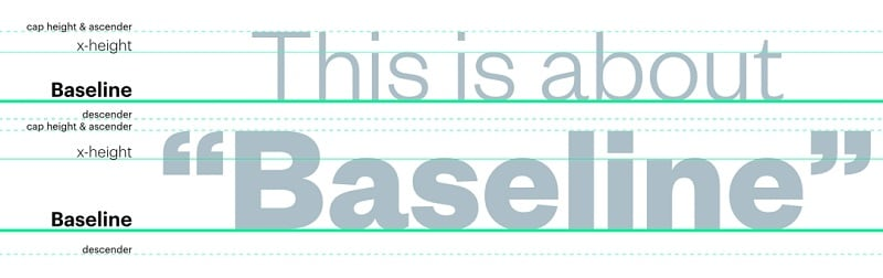 what is baseline