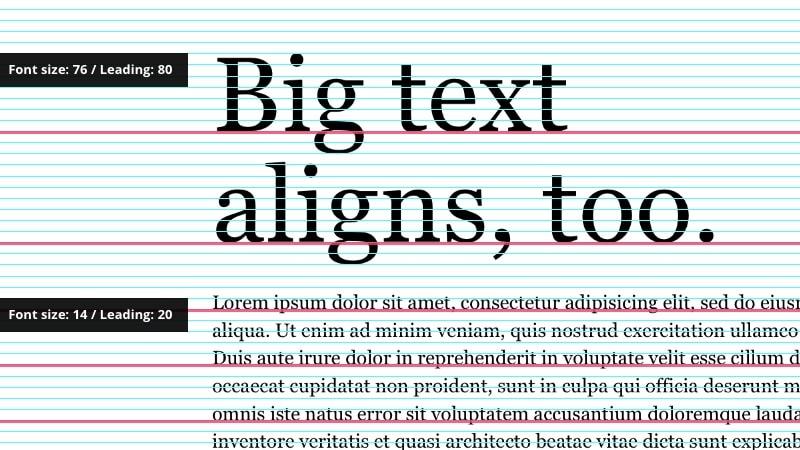 text baseline