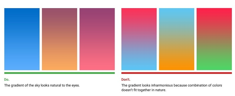 gradient meaning