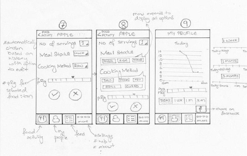paper prototype example