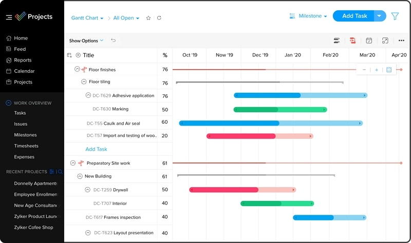 free project management tools