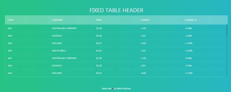 data table ui