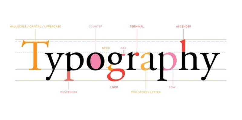 typography in ui design