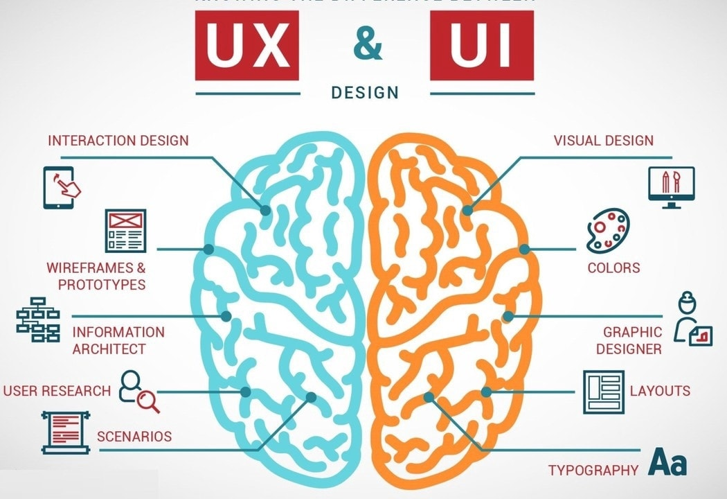 what is ux designer role
