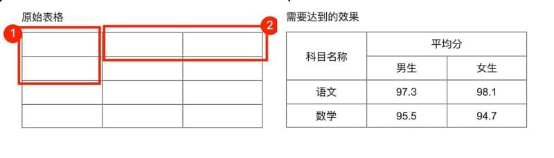 axure表格怎么合并单元格