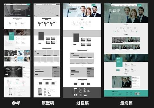 网站建设与设计