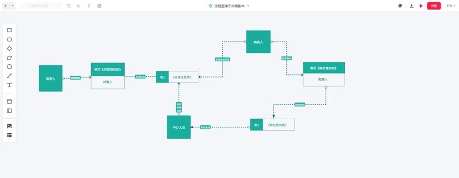 数据库流程图