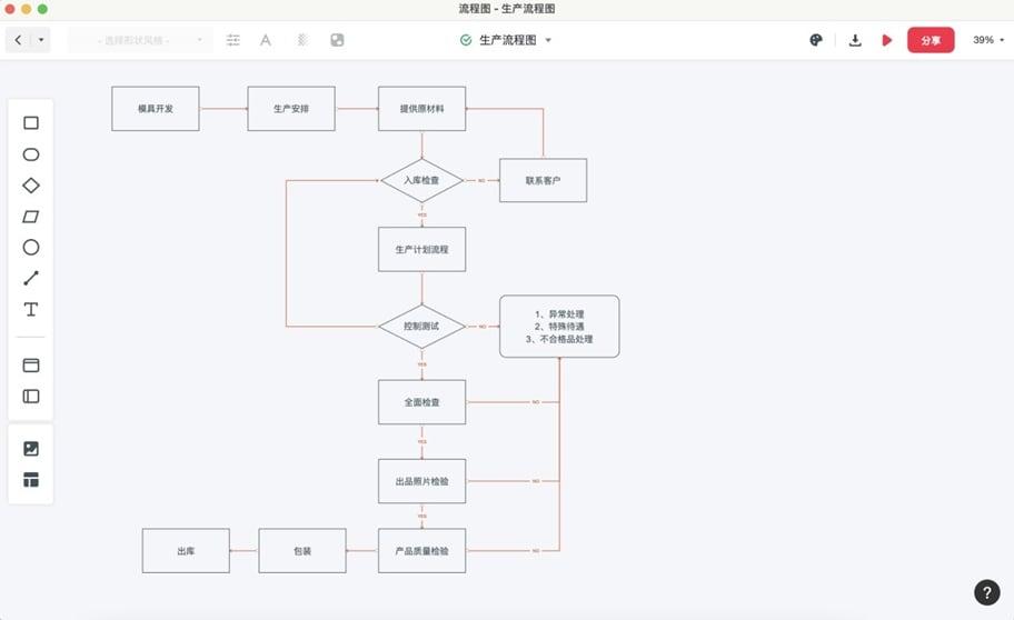 生产线流程图