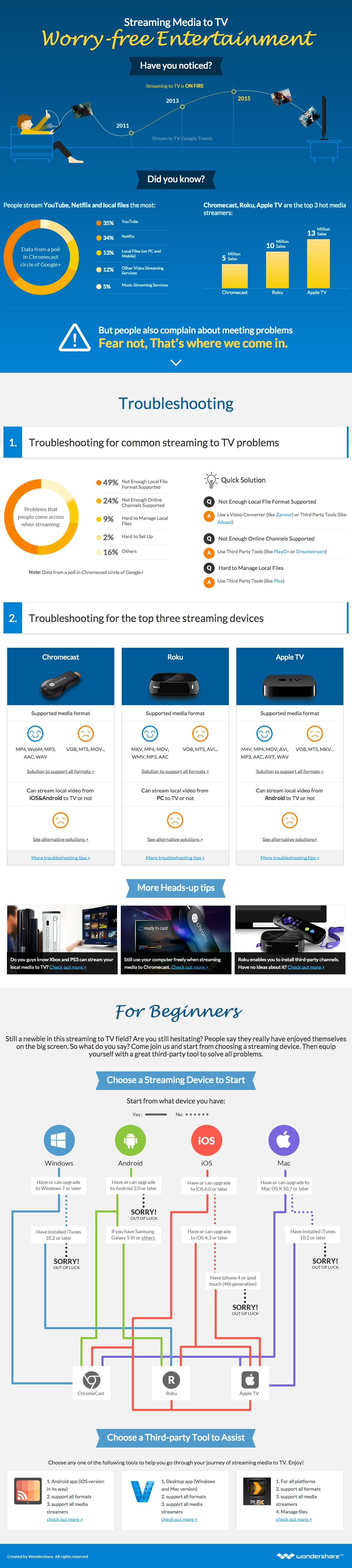 Troubleshooting and guide for streaming media to TV
