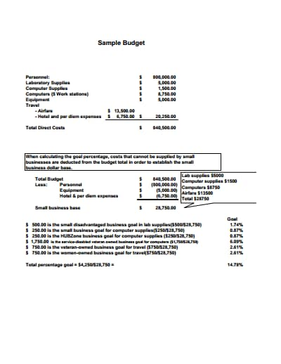 Business Budget Template 3
