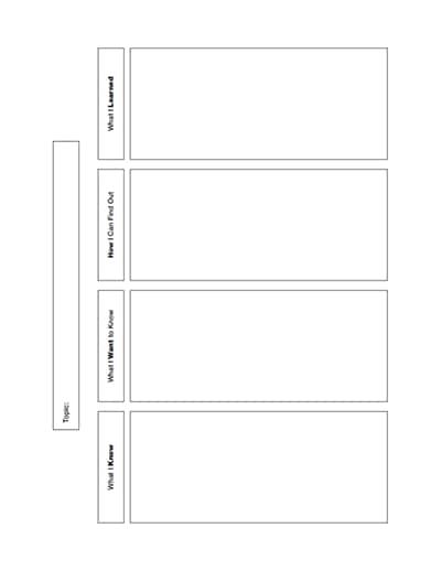 kwl chart template 2