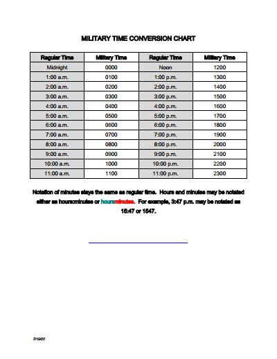 military time conversion chart template 3