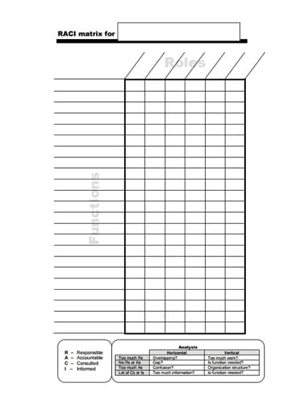 raci-chart-template