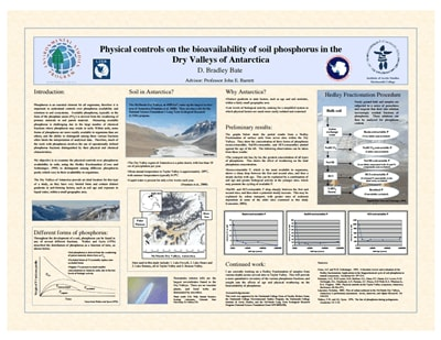 research poster template 1