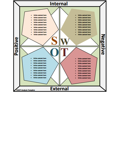swot analysis template 1