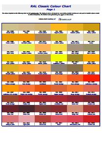 Ral Color Chart: Free Templates and Editing Skills