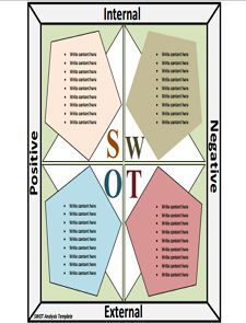 SWOT Analysis Template: Free Download, Create, Edit, Fill and Print