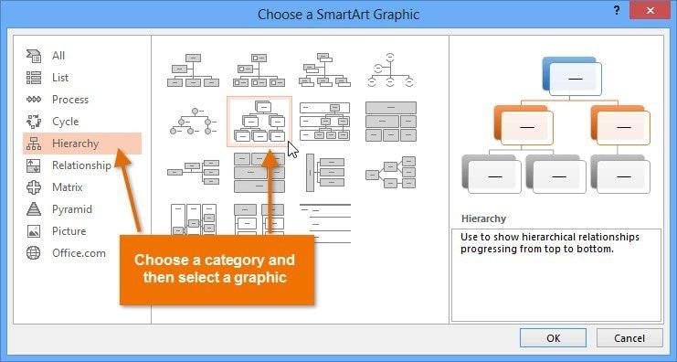 smartart graphic