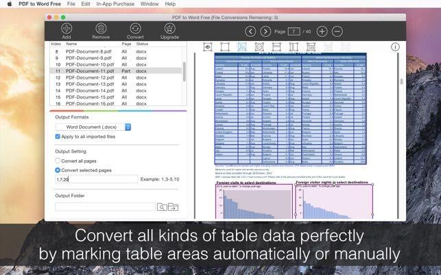 bester pdf zu word converter für mac