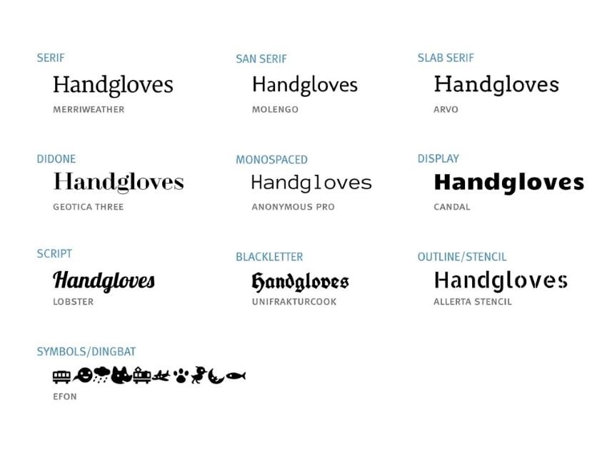 typeface in monograms