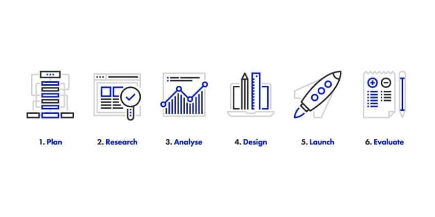 applying ux in your design