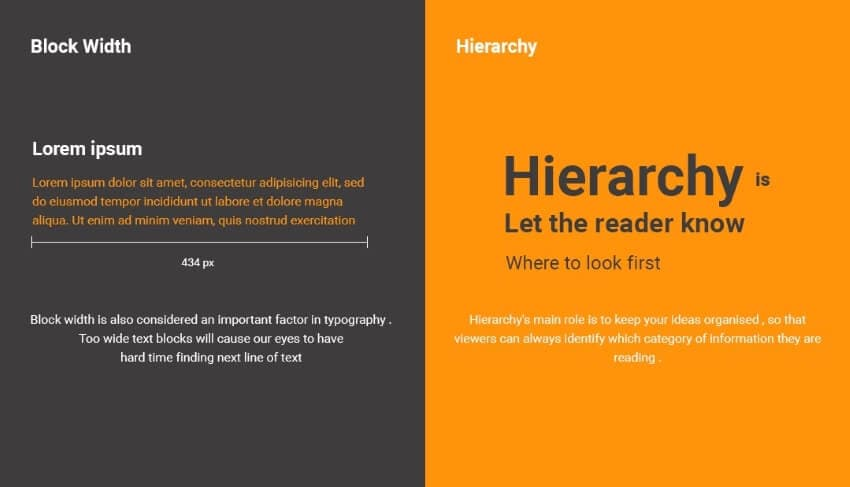 typography and visual hierarchy