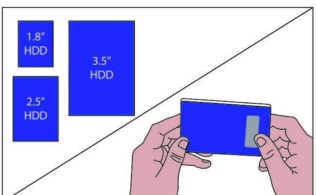 Modelo de Disco Duro USB 6