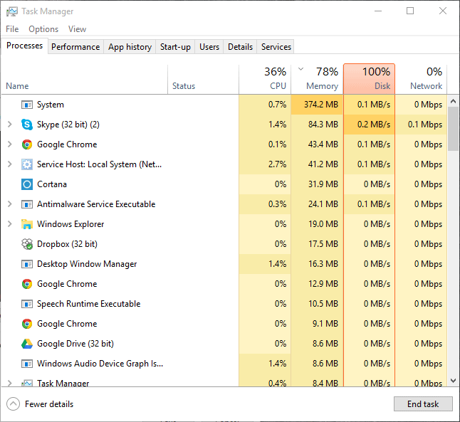 fix windows 10 100% task manager