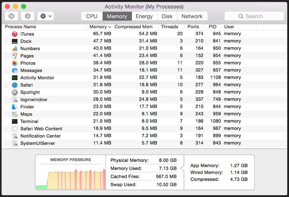 memory-usage-2