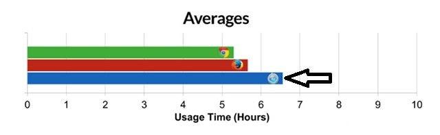 how-to-download-safari-on-windows-2
