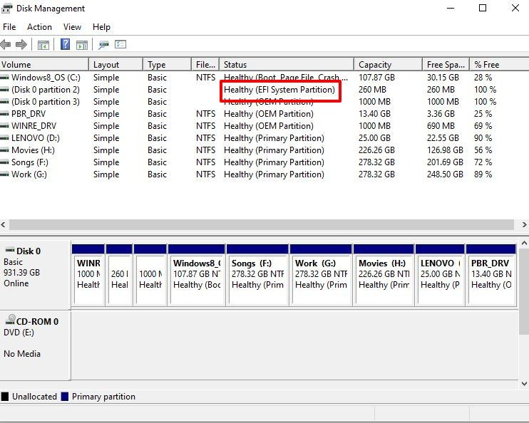 efi file partition