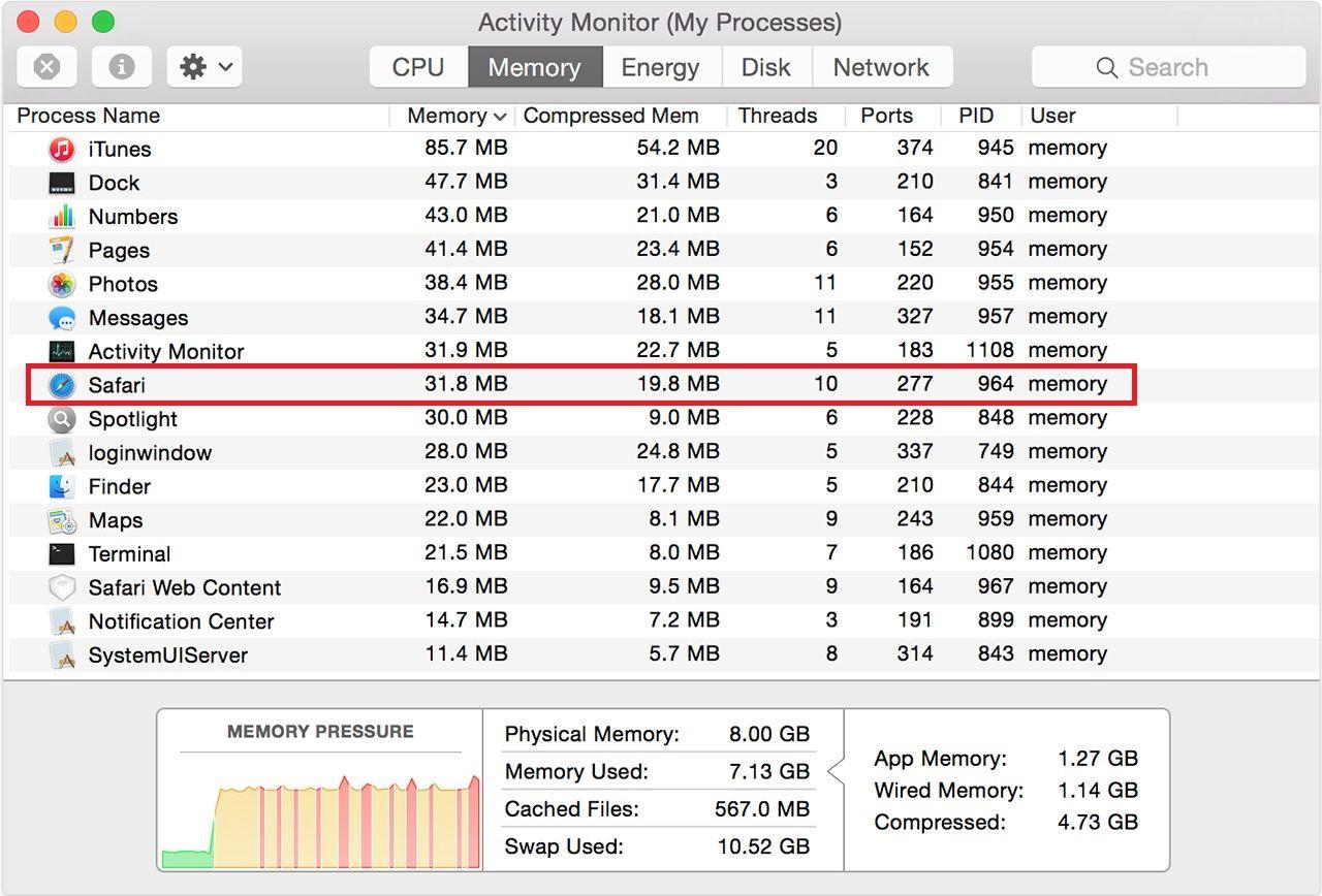 close Safari from activity monitor window
