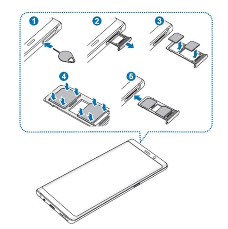 Entnehmen der SD-Karte von Samsung Handy