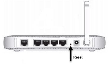 reset router button