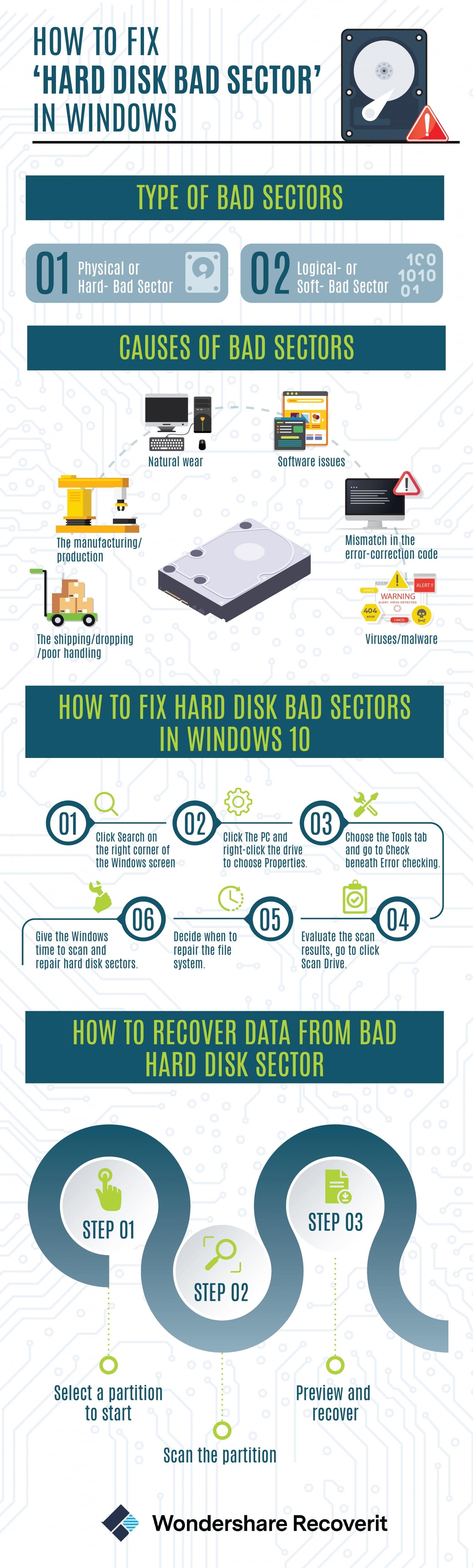 hard disk bad sector